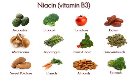 Vitamin B3 or Niacin.